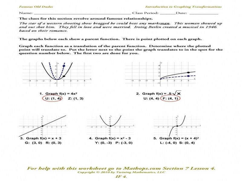 Worksheet Degree Graphing Parent Functions Worksheet Graphing