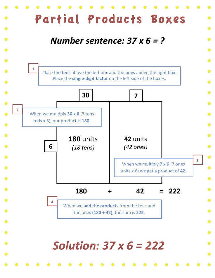 Poster for teaching Partial Products 2 digit x 1 digit multiplication