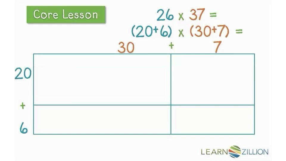 Use an area model for multiplication of two digit numbers by two digit numbers