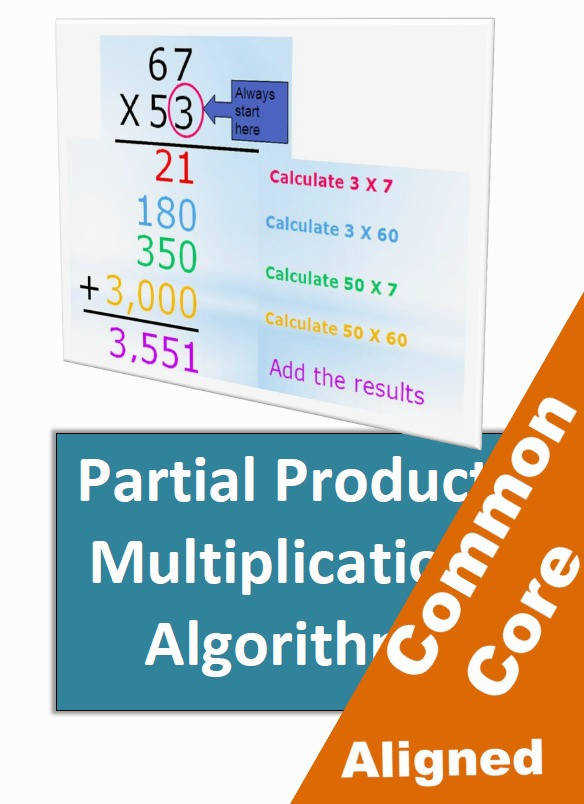 Partial Product Multiplication Lesson and Worksheets