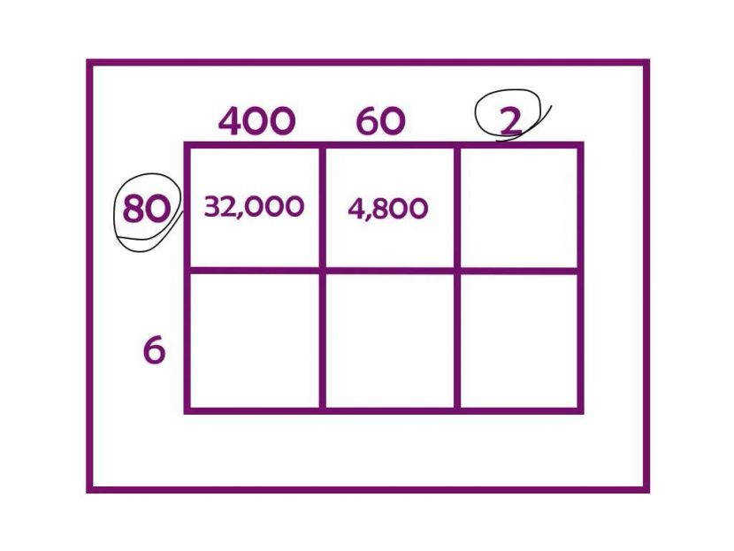 Box And Cluster Multiplication Youtube Free Worksheets Maxresde Box Multiplication Worksheets Worksheet
