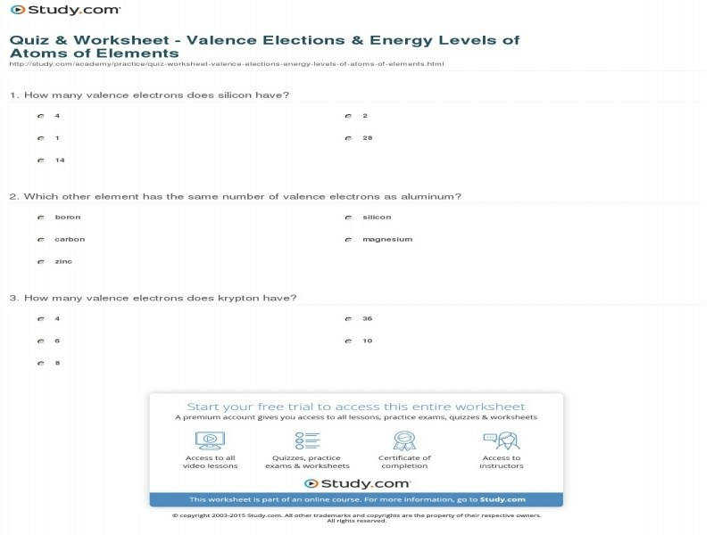 Quiz & Worksheet – Valence Electrons & Energy Levels