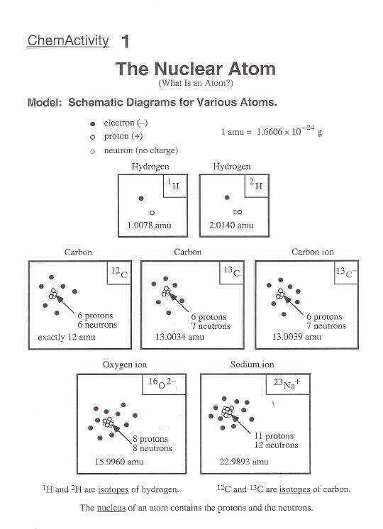 parts of an atom worksheet. Black Bedroom Furniture Sets. Home Design Ideas