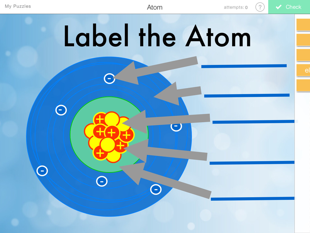 Label Parts of an Atom