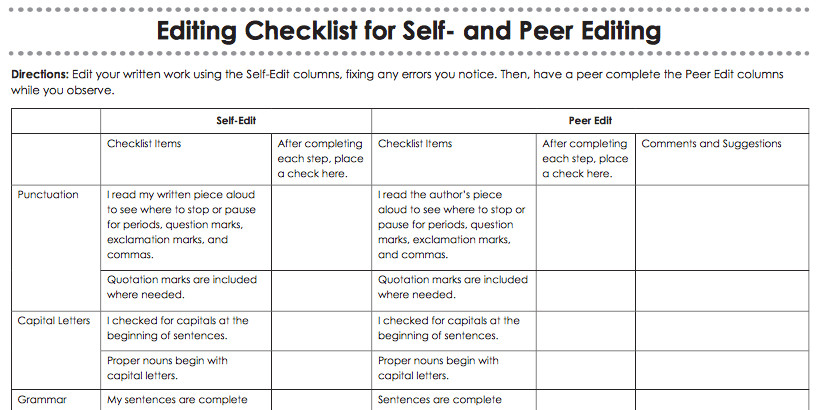 Editing Checklist for Self and Peer Editing
