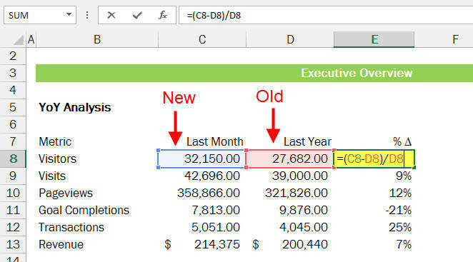 how to calculate percent delta in Excel