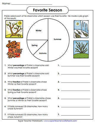 Percent Worksheets Pie Chart