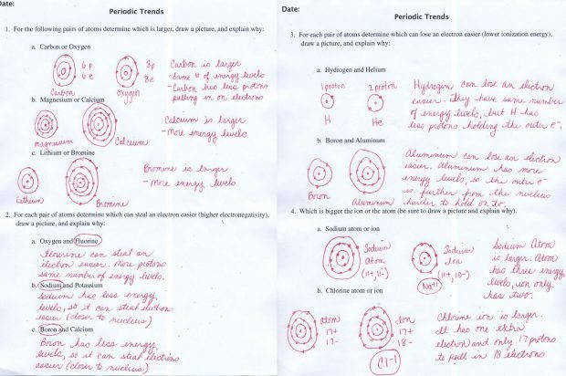 Worksheet Periodic Table Trends Trends2 Vision Classy 2