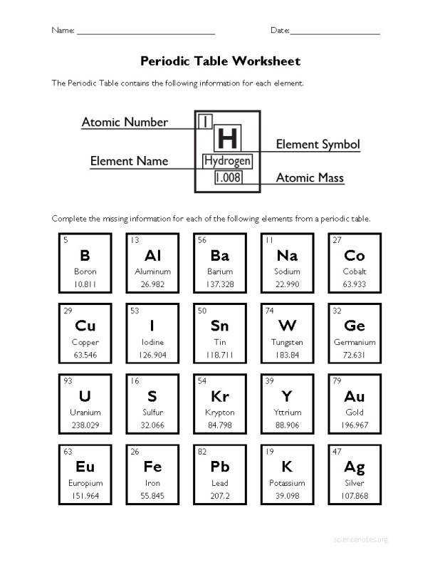 Periodic Table Worksheet Answer Key Science Notes And Projects