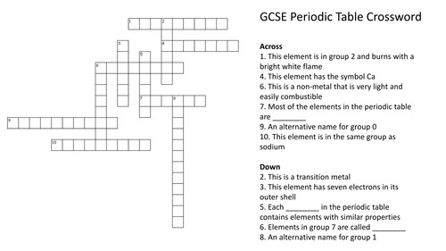 Free Periodic Table Puzzle Game Periodic Table Puzzle Sheet Download