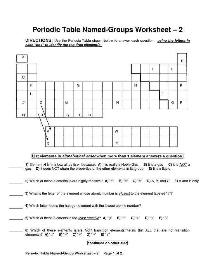 Periodic Table Worksheet Key