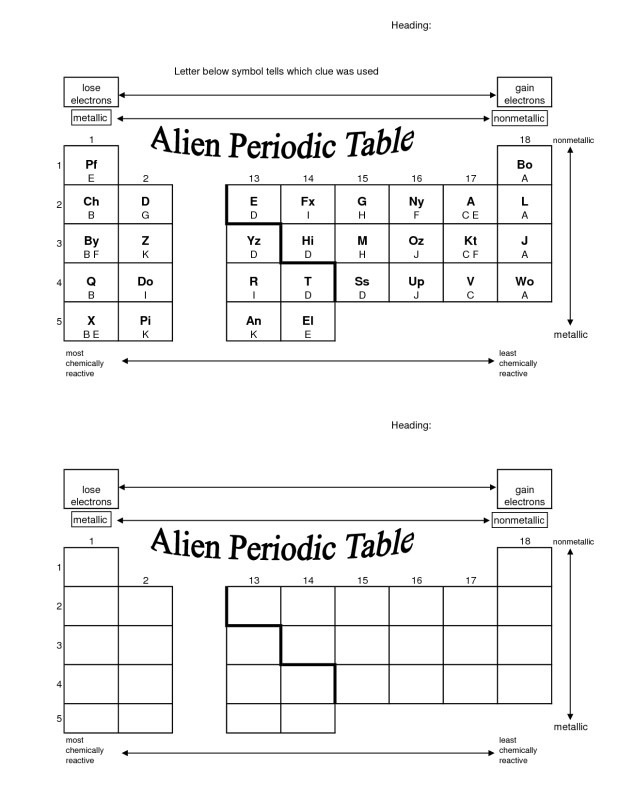 Alien Periodic Table Snap Alien Periodic Table Resize 618 2c800 Wonderful Worksheet Answer Key Phoenixpayday