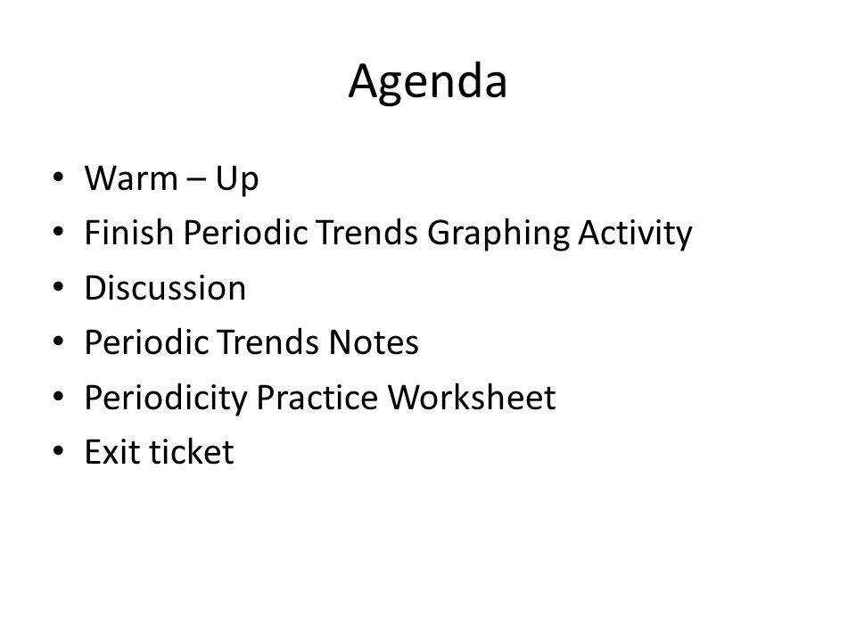 Agenda Warm – Up Finish Periodic Trends Graphing Activity Discussion