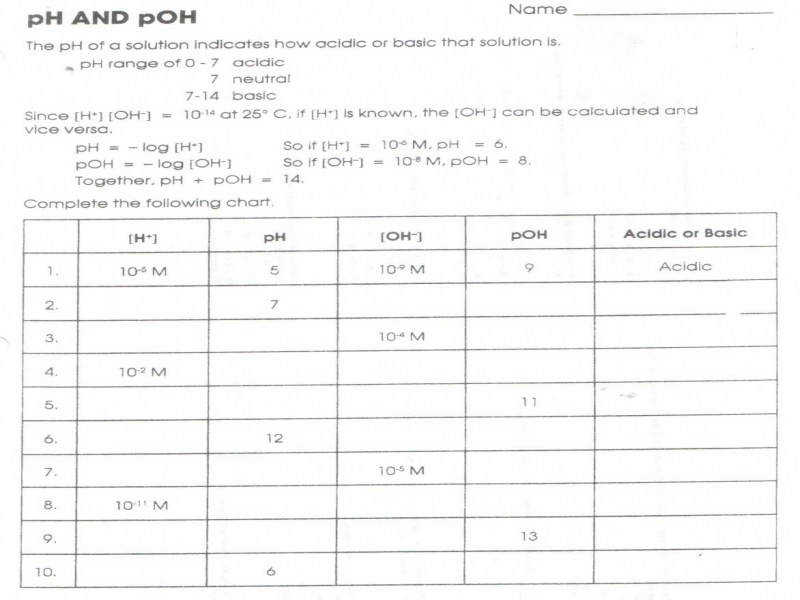 Ph And Poh Worksheet Worksheets