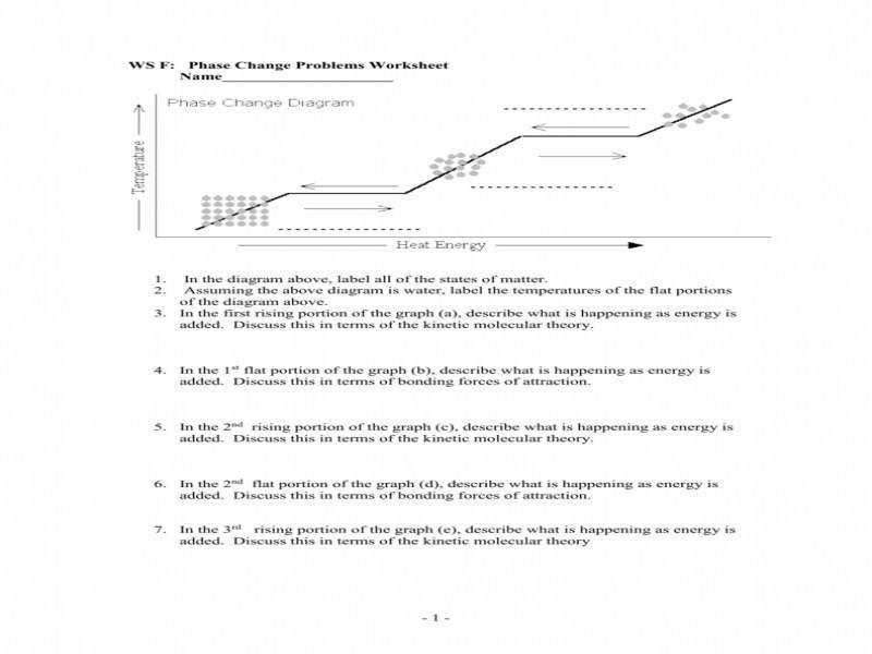 Ws F Phase Change Problems Worksheet