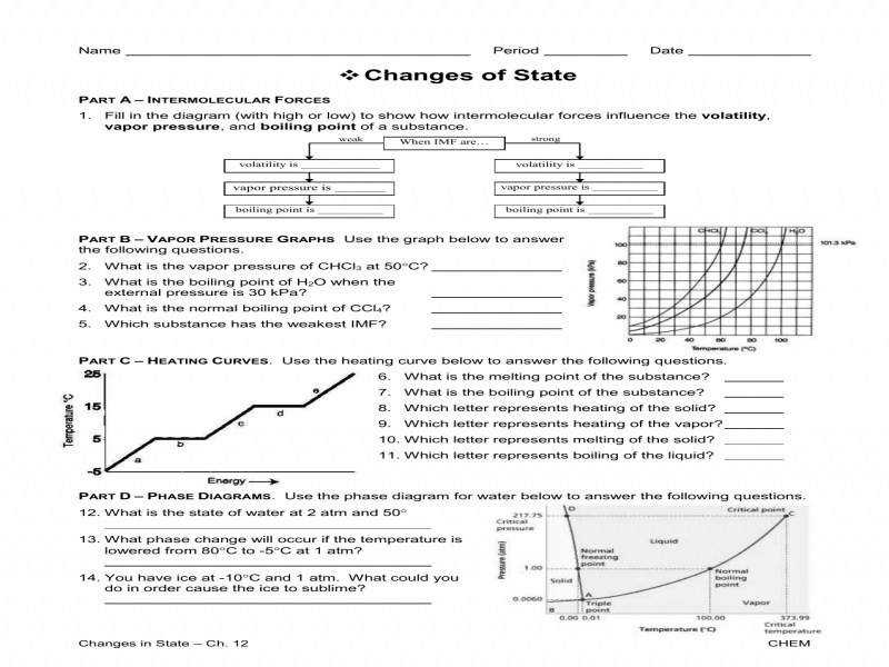 Changes State Worksheet Answers Ideas ppih