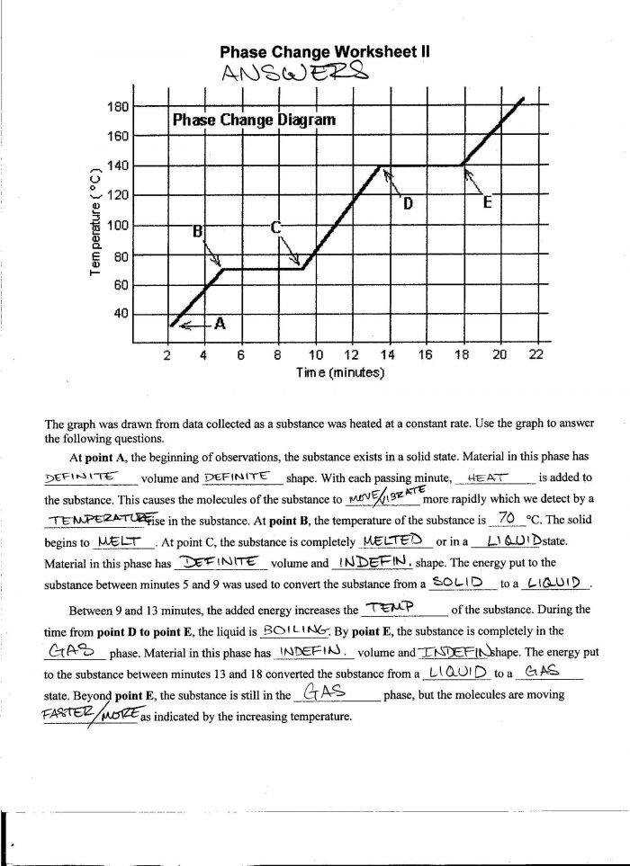 Phase diagram worksheet Phase Diagram Worksheet Phase Amendment Graph Worksheet Talktoak with medium image