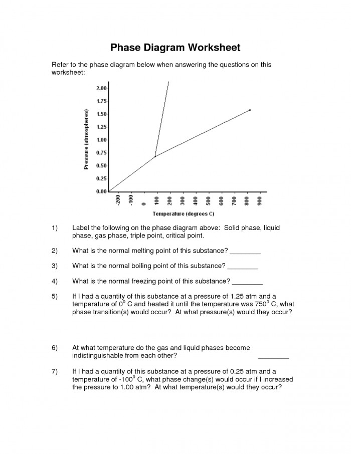 Phase diagram worksheet Phase Diagram Worksheet s Footage Segment Modification Worksheet Chemistry with medium image