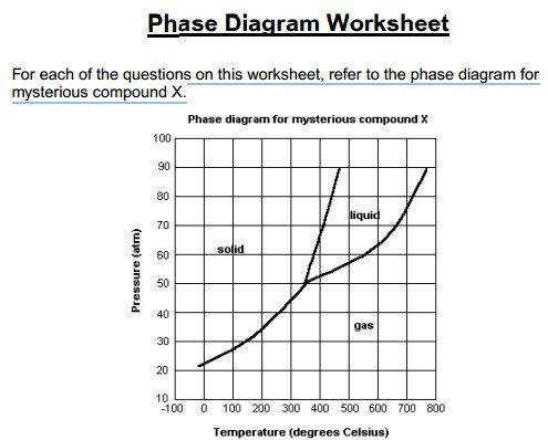 Lines Tylerbowman2 Phase Diagrams 19 1 Facts Super Ability Phase Diagram Worksheet Answers