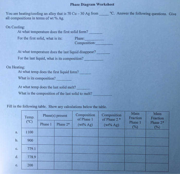 Phase Diagram Worksheet You are heating cooling an alloy that is 70 Cu 30