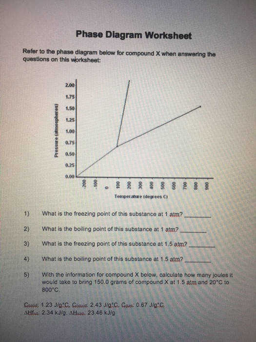 Question Refer to the phase diagram below for pound x when answering the questions on this worksheet
