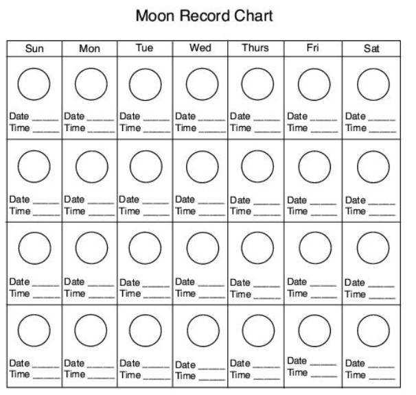 Moon Phase Record Chart good for calendars using the moon cycle