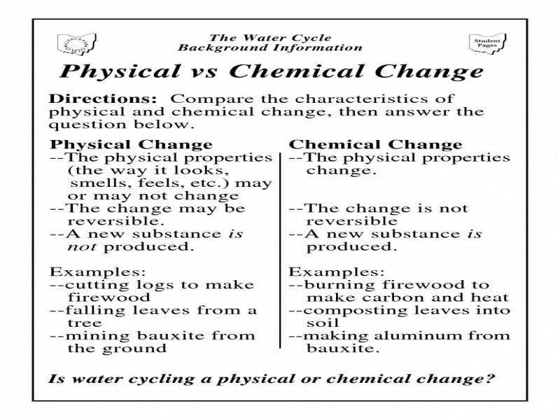 Physical And Chemical Change Worksheet Homeschooldressage. Winning Chemistry Properties Worksheet Answers Ktrdecor. Worksheet. Physical And Chemical Properties Worksheet At Clickcart.co