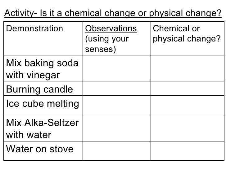 2 Activity Is it a chemical change or physical