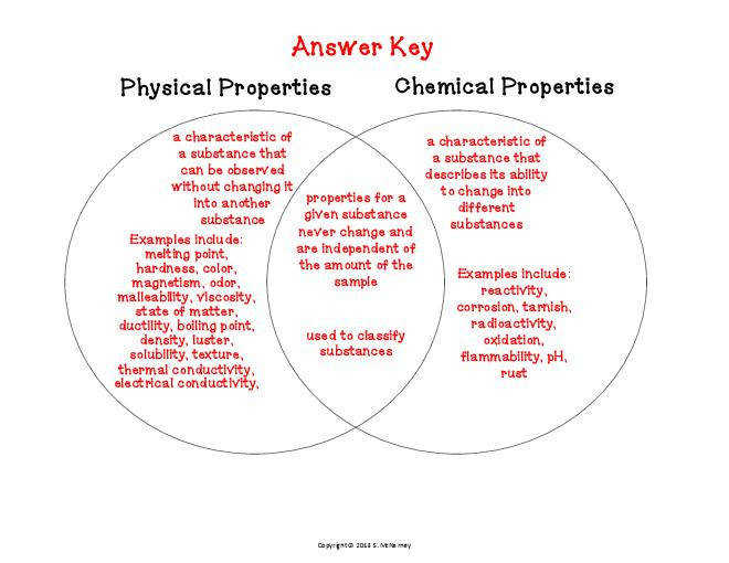 Physical and Chemical Properties of Matter cut & paste Activity