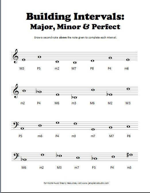 Interval Worksheets Major minor or perfect