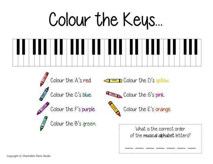 beginner piano worksheets Google Search