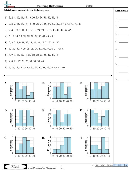 Matching Histograms worksheet Matching Histograms worksheet