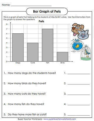 Bar Graph Worksheets Printable