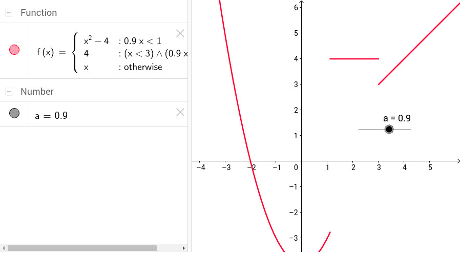 Plotting Piecewise Functions
