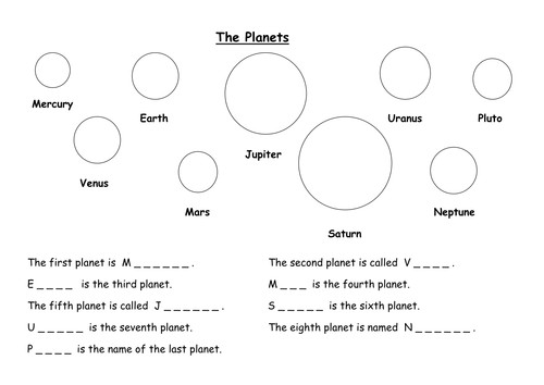 The Planets Cross curric by John Shaw