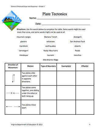 Bunch Ideas of Plate Tectonics Worksheets With Format Layout