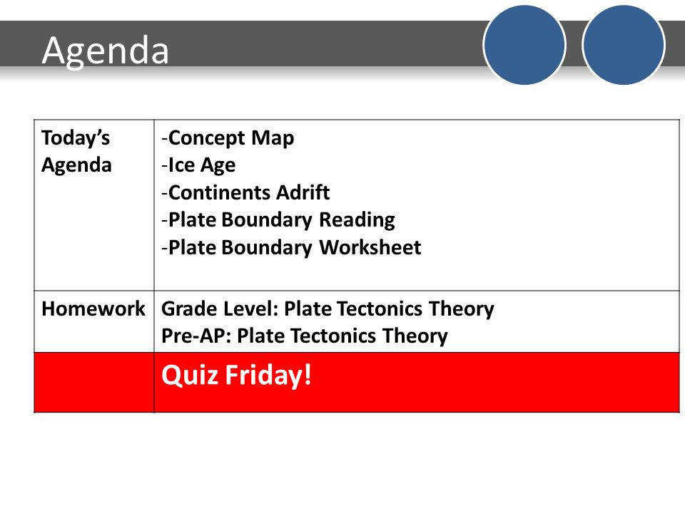 5 Agenda Today s Agenda Concept Map Ice Age Continents Adrift Plate Boundary Reading Plate Boundary Worksheet HomeworkGrade Level Plate Tectonics