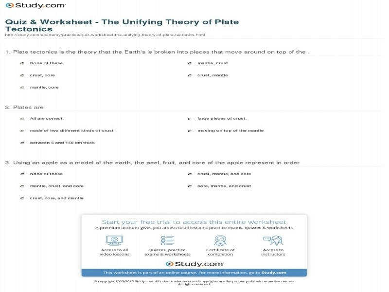 Quiz & Worksheet – The Unifying Theory Plate Tectonics