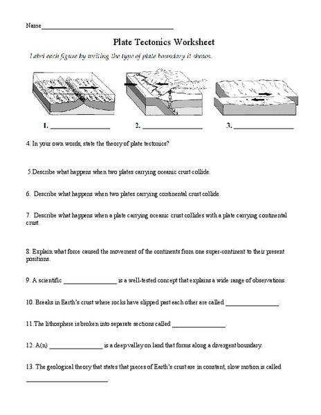 4 Earth s Plate Tectonics worksheets with keys by Maura