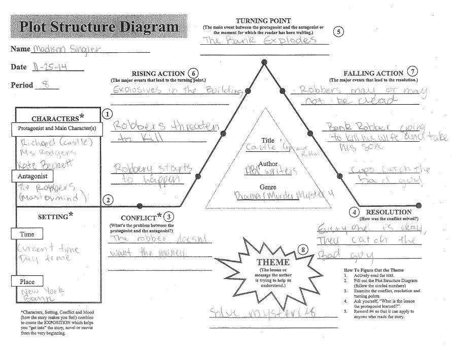 age structure diagram worksheet pdf