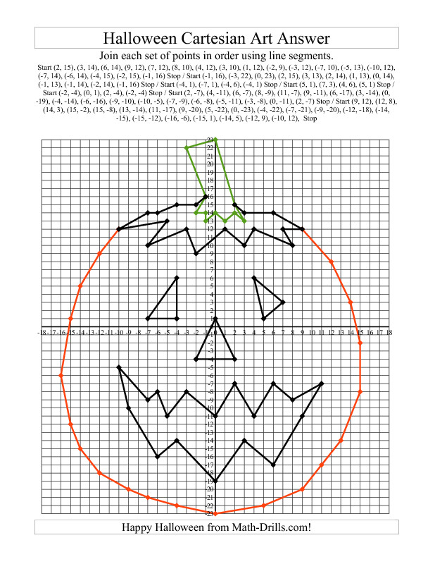 Halloween Graphing Worksheets Plotting Points