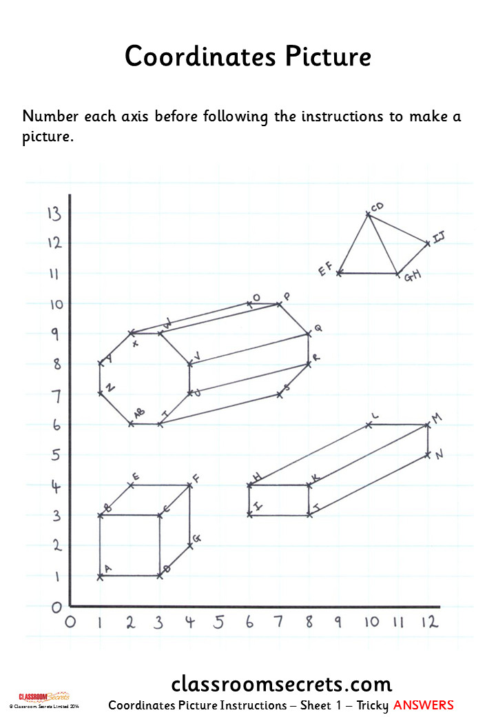 Coordinates Picture Instructions Worksheets to consolidate plotting coordinates Aimed at Key Stages 2 and 3