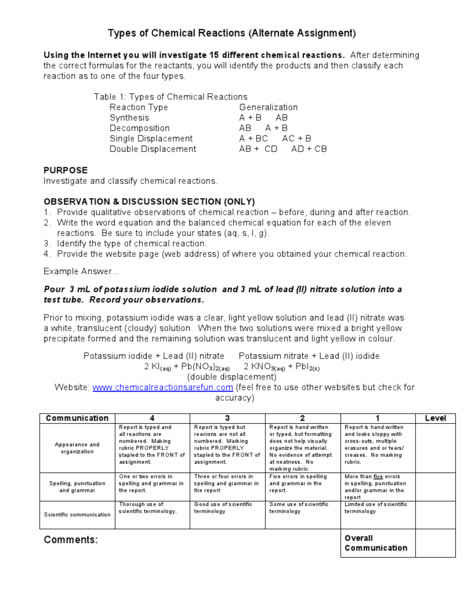 Balancing and Types of Reactions Sentences Worksheet With Key 1