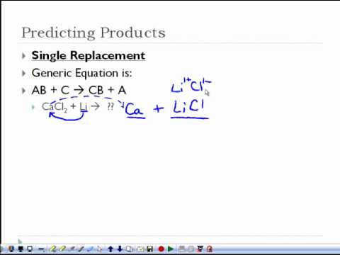 Chemical Reactions Predicting Products