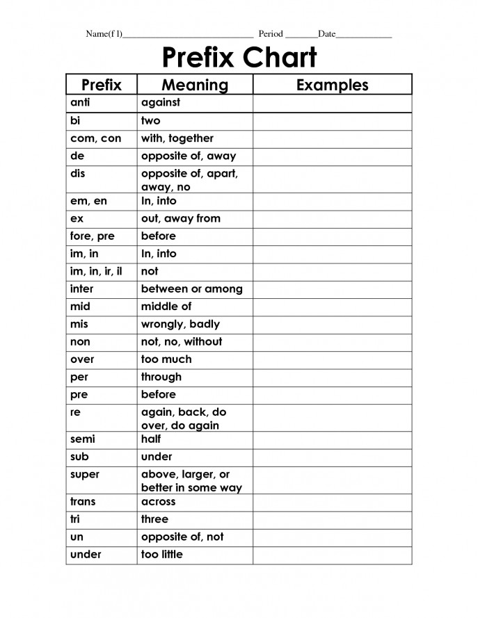 Splendid Metric Prefix Worksheet Modaklik Educati Chart For Basic Electricity Fbfaaebbcefbcecfcfe Medium size