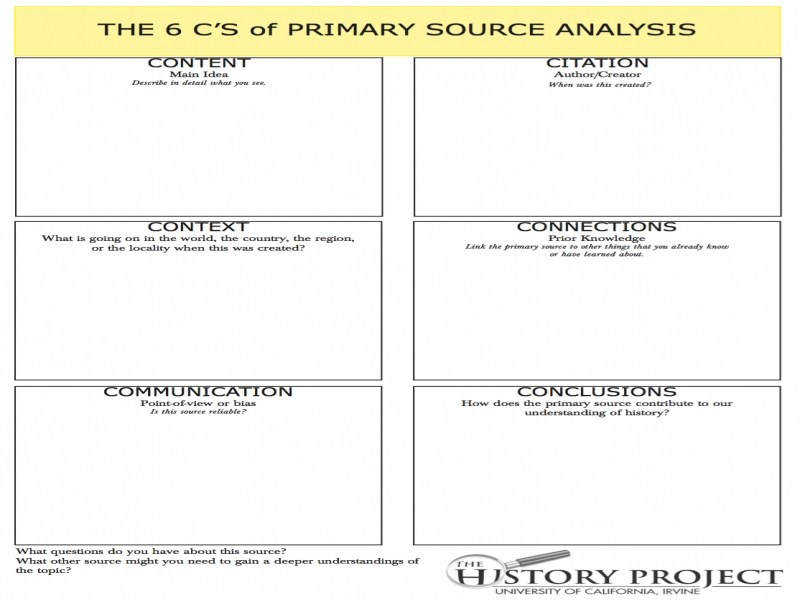 Primary And Secondary Sources Worksheets – Wallpapercraft · 6 C s To Better Document Analysis