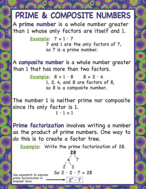 Factors Multiples Square Roots And Prime & posite Numbers Poster Set