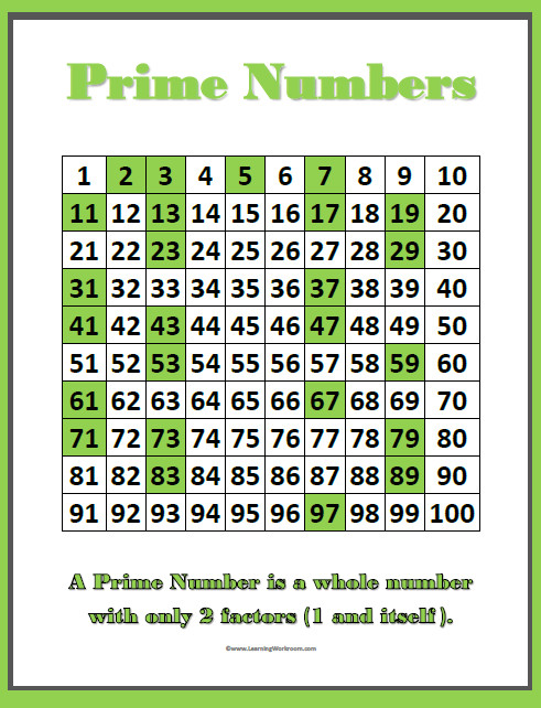 Learning Ideas Grades K 8 Prime and posite Numbers Video and Printables
