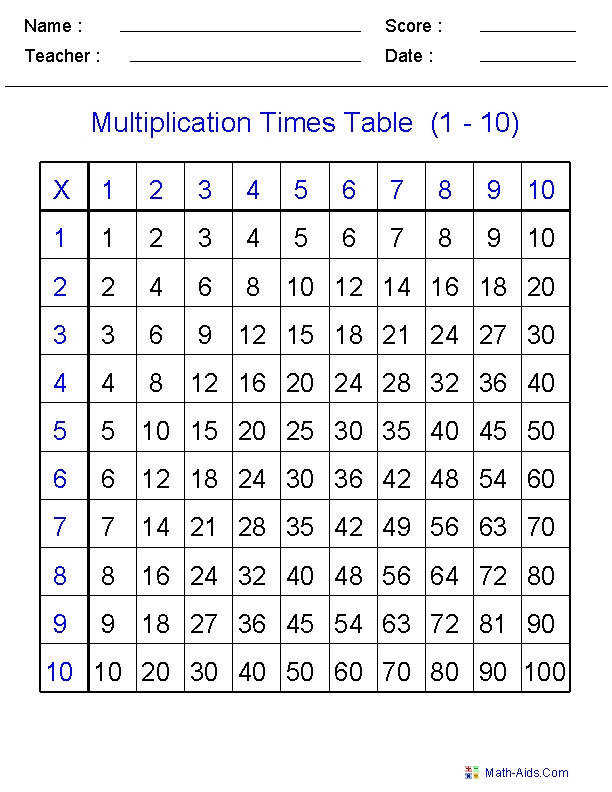 Multiplication Times Tables Printable Multiplication Worksheets Dynamically Created Multiplication