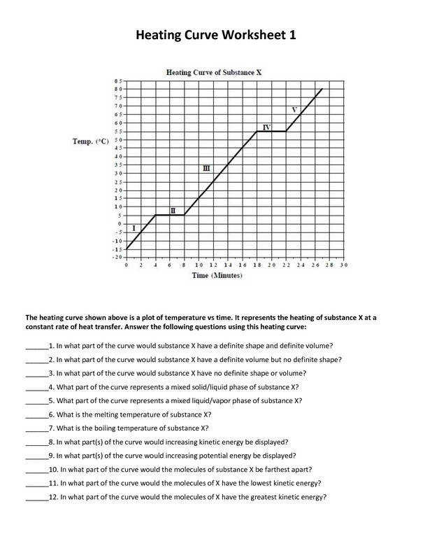 probability worksheet. Black Bedroom Furniture Sets. Home Design Ideas